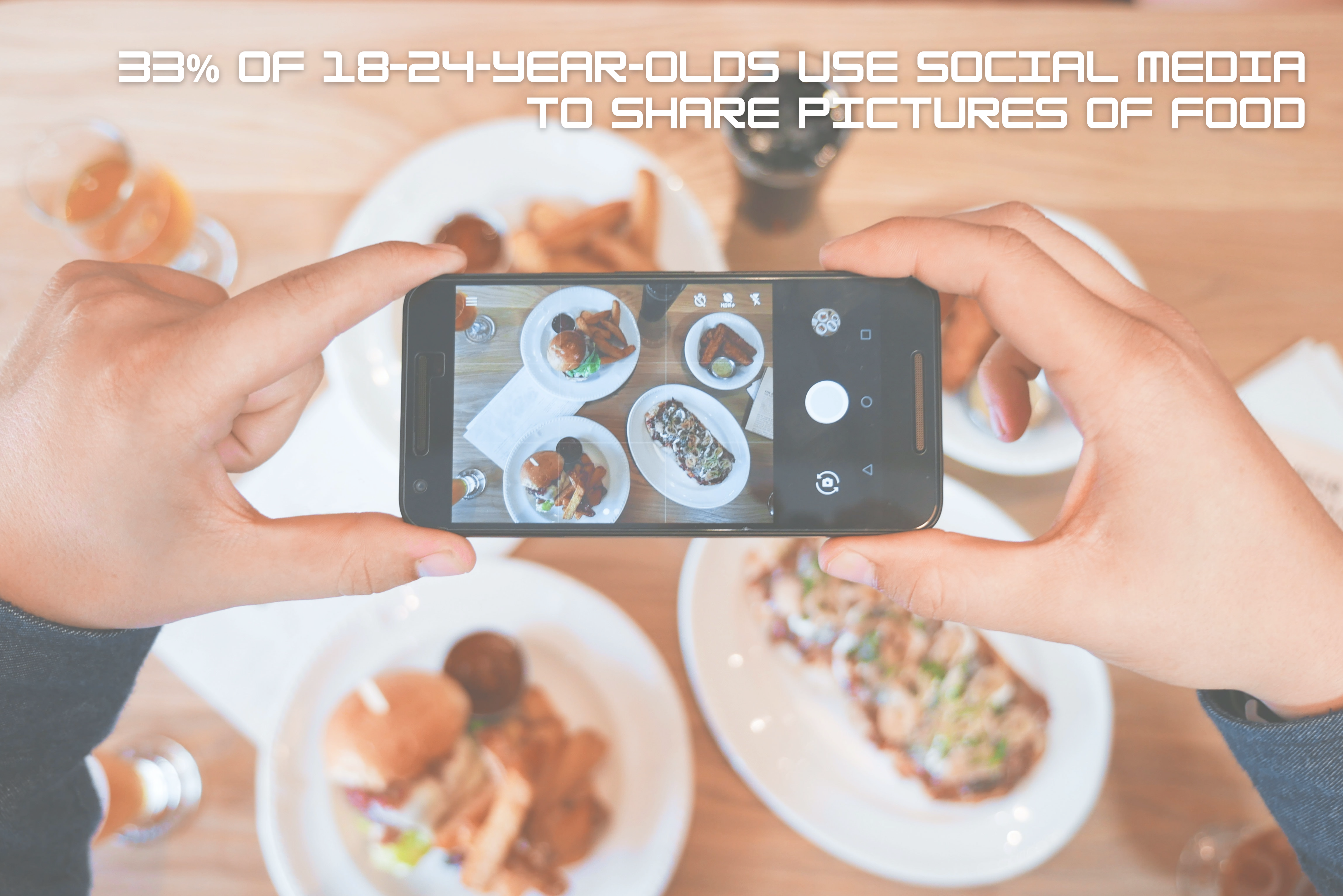 33% of 18–24-year-olds use social media to share pictures of food
