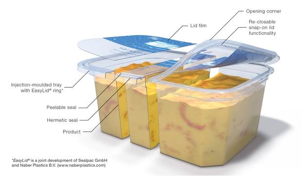 EasyLid sealing and lidding